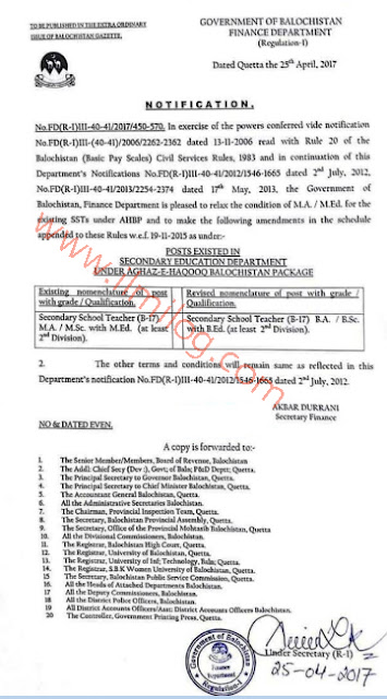 Notification-Qualification-Rules-Relaxed-for-Existing-AHBP-SSTs-in-BPS-17-Finance-Department-Government-of-Balochistan