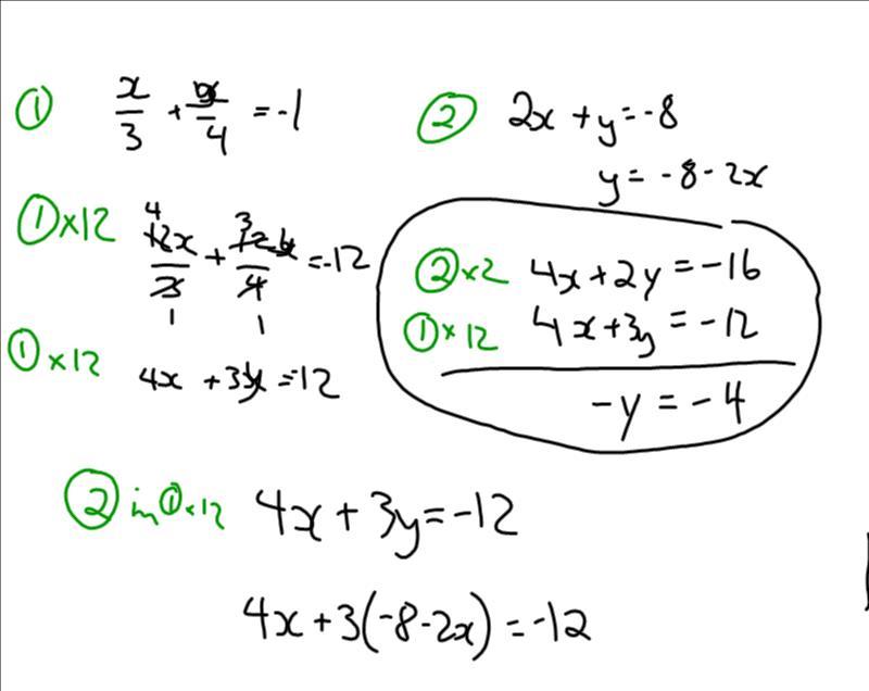 Grade 10 Academic Math