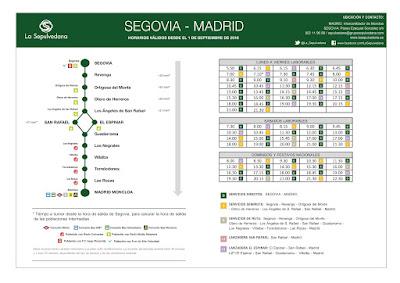 La Sepulvedana:  Madrid - Segovia - San Rafael - El Espinar