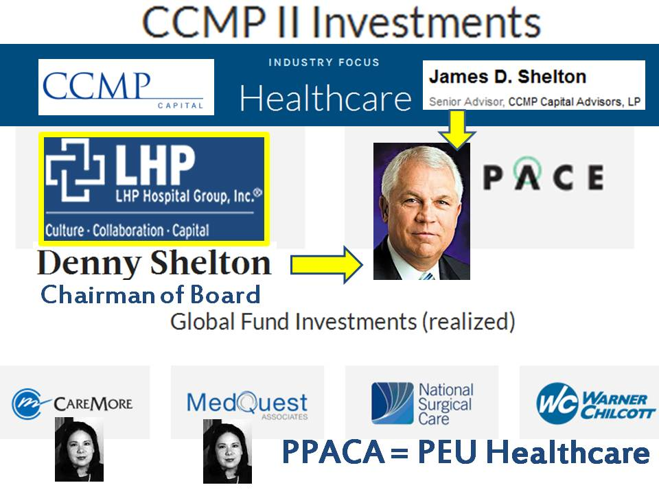 ccmp global fund investments
