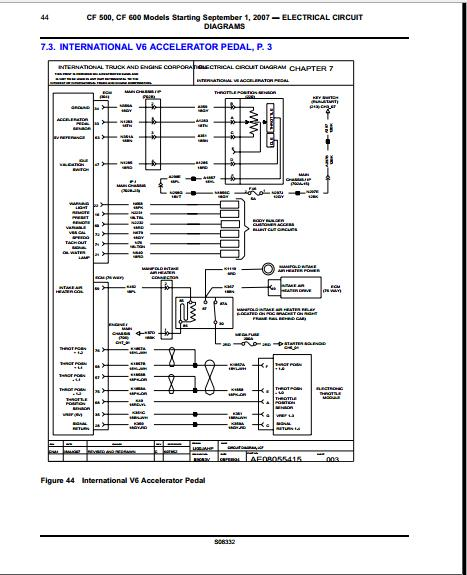 international cf500 manual on