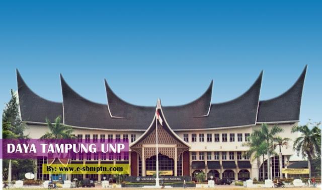 Daya Tampung UNP jalur SBMPTN Kategori Saintek  DAYA TAMPUNG UNP 2019/2018