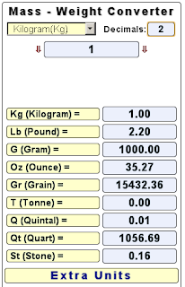 Start By Selecting The Volume Unit Insert Your Numerical Value And It Will Automatically Be Converted To 23 Units Kilogram Kg Pound Lb Gram G