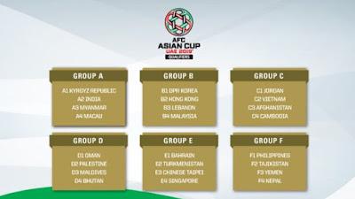Jadual dan Keputusan Penuh Perlawanan Kelayakan Piala Asia 2019