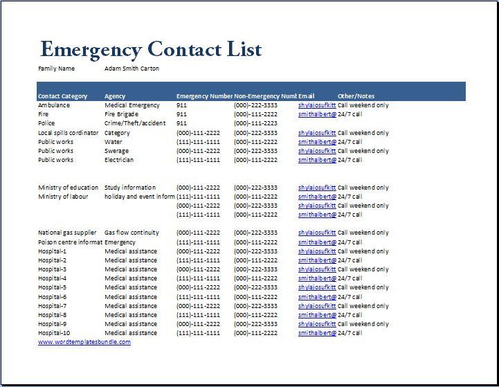 RCRM Contact List Of Karachi