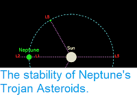 https://sciencythoughts.blogspot.com/2012/03/stability-of-neptunes-trojan-asteroids.html