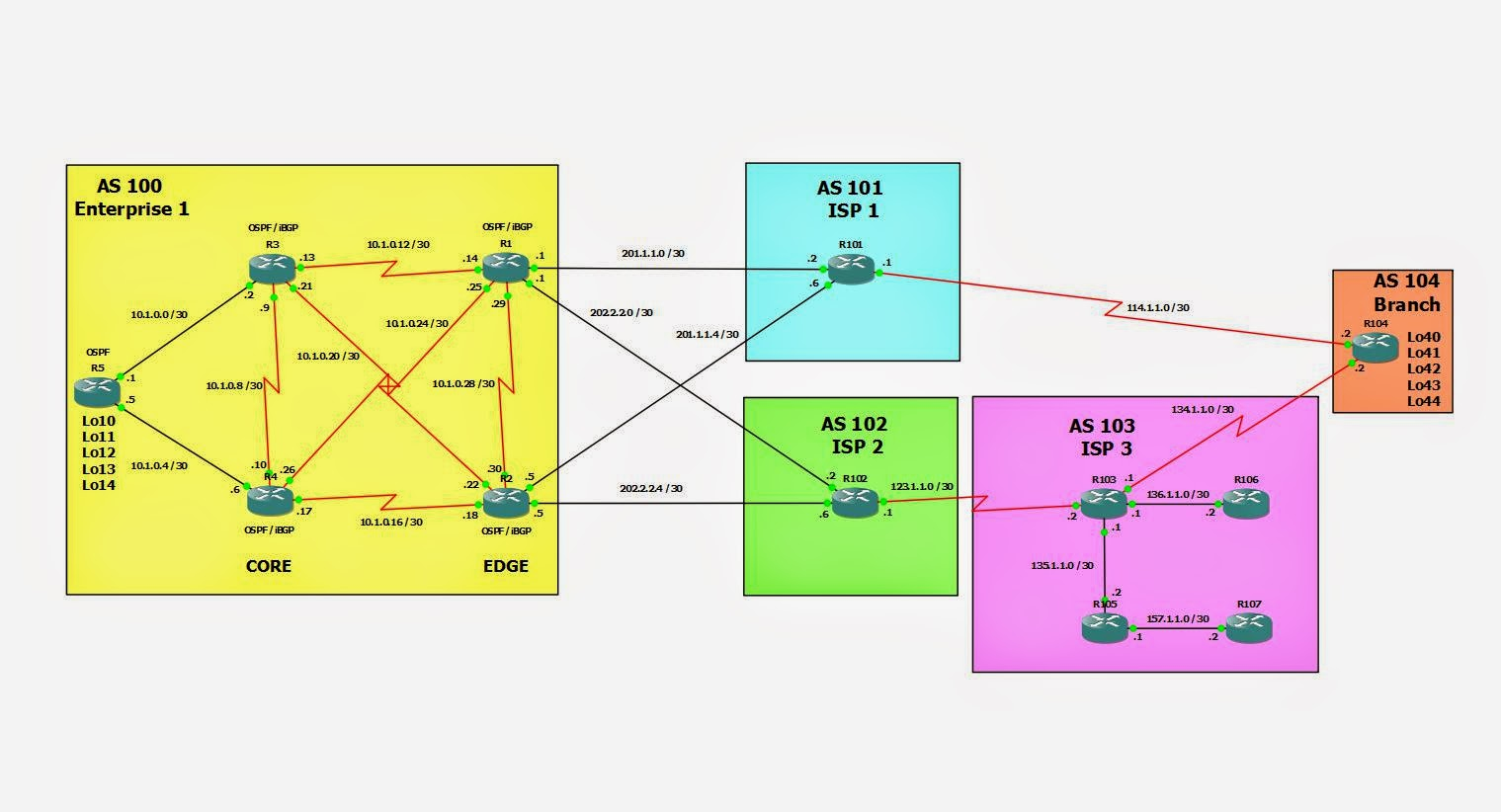 CCNP ROUTE LAB MANUAL PDF DOWNLOAD - PDF DESIGN