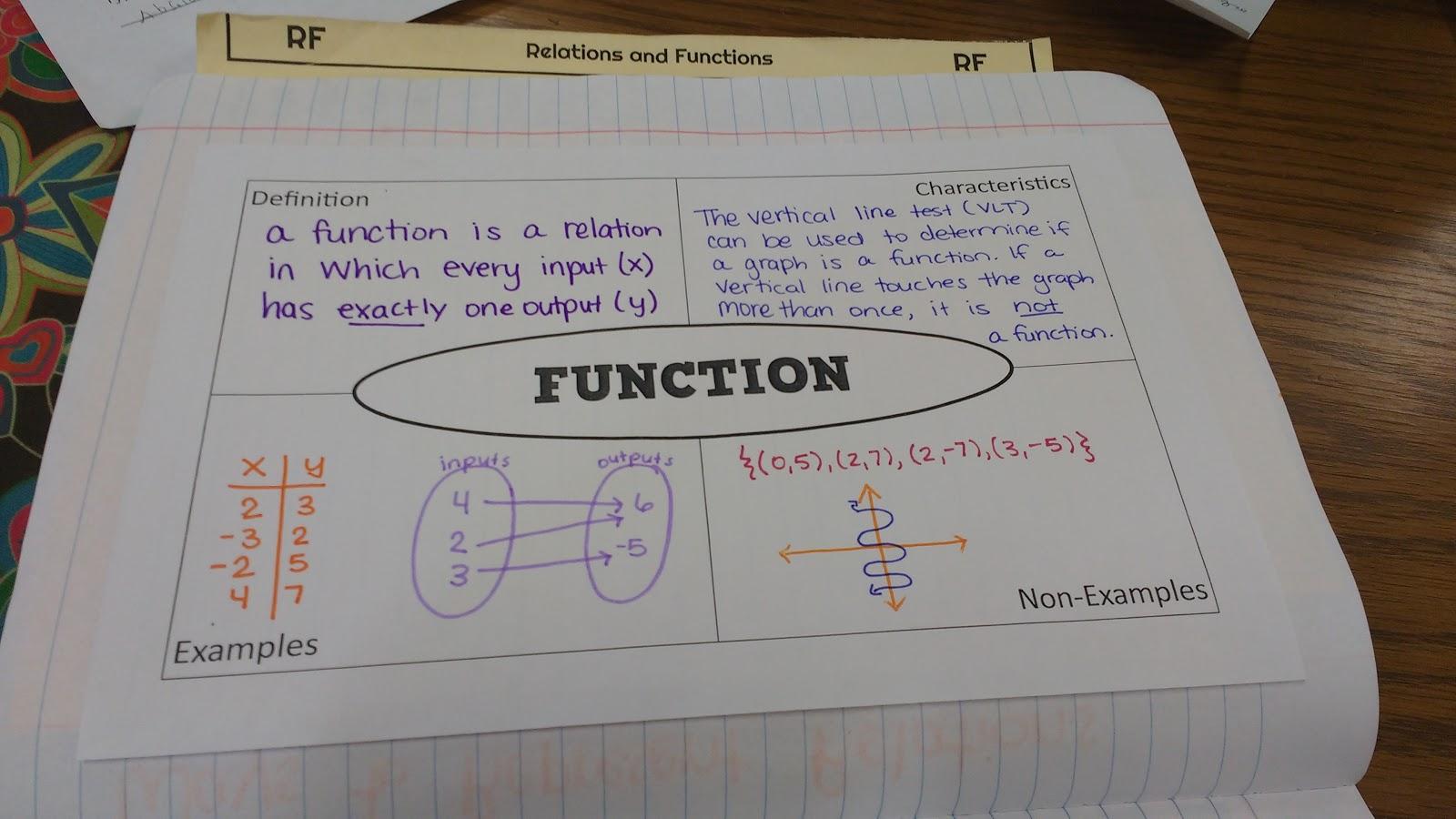 Math Love Algebra 1 Unit 3