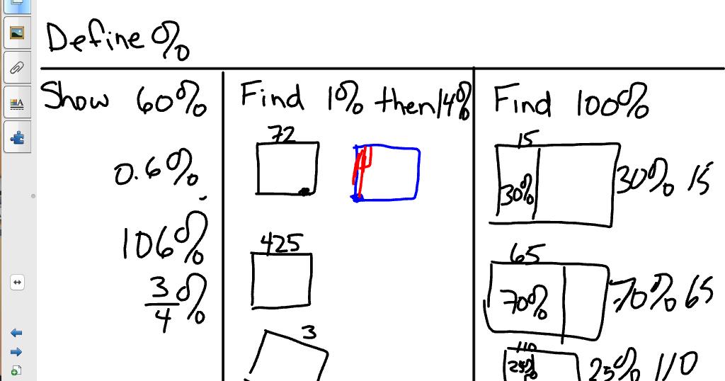 Sargent Park Math Zone: Percent Foldable