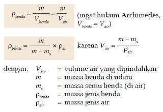 Cara Menentukan massa jenis benda