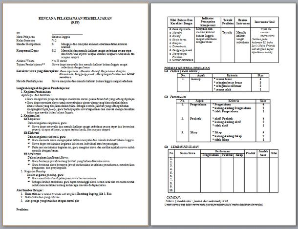 Contoh RPP Bahasa Inggris Kelas 1 2 3 4 5 6 SD MI Semester 1 dan 2