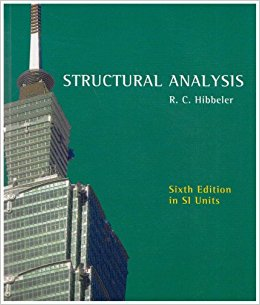 Solution Manual Of Structural Analysis 6th Edition by Russell C
