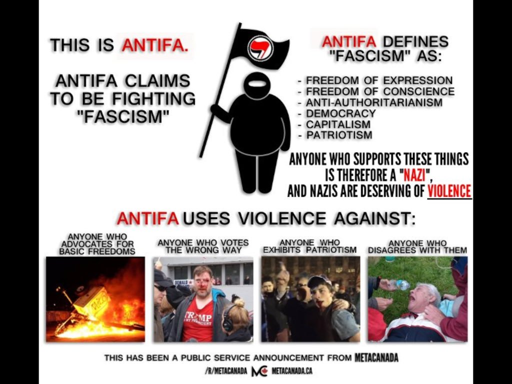 Image result for ANTIFA supporting swastika