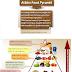 Panduan Diet Atkins Peringkat Permulaan