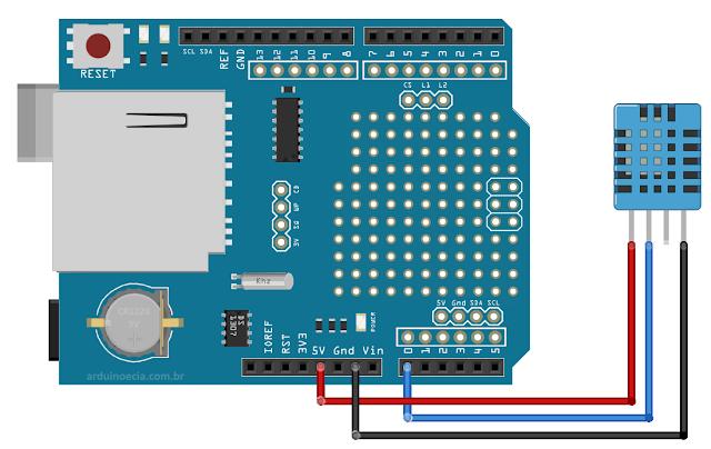 Circuito Arduino Uno Datalogger Shield e DHT11
