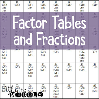 Using a Factor Table for Fractions with Freebie