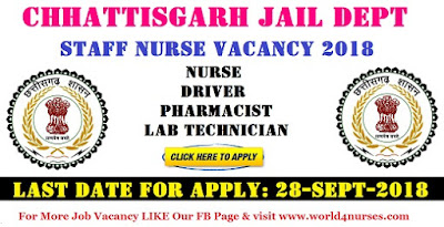 Chhattisgarh Jail Dept Vacancy for Pharmacist, Nurse, Lab Technician & Driver