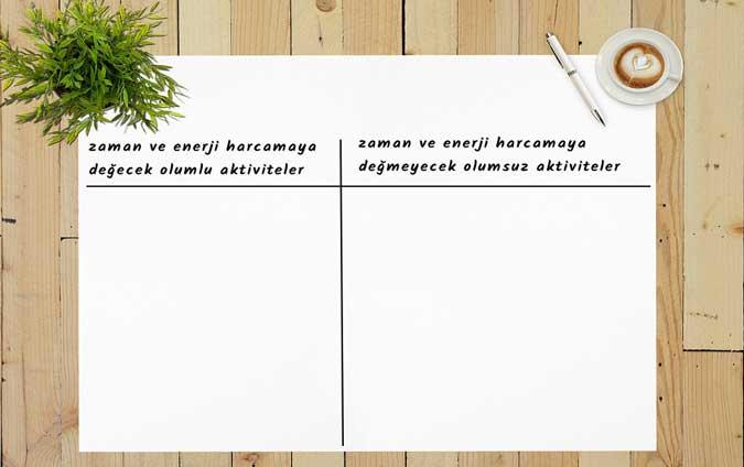 Bir kağıda olumlu ve olumsuz iki sütun hazırlayın