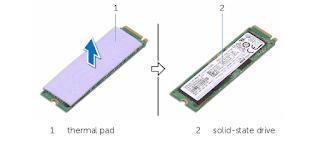Dell XPS 15 9550 Service Manual PDF Download (English)