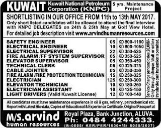 Kuwait National Petroleum Corporation Company Jobs