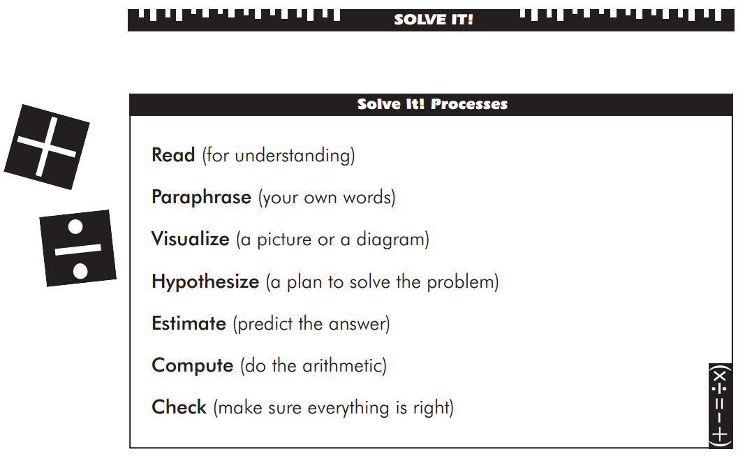 Cognitive Strategy Instruction on Math Problem Solving