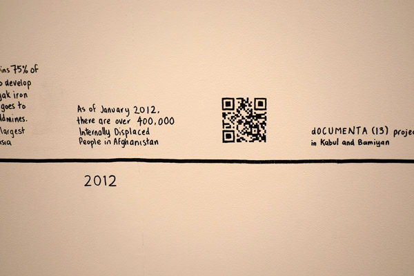 Timeline 2012,  'After Afghanistan' NAS Gallery 2013