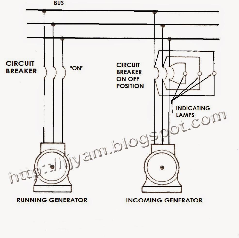 operating alternators or ac generators in parallel