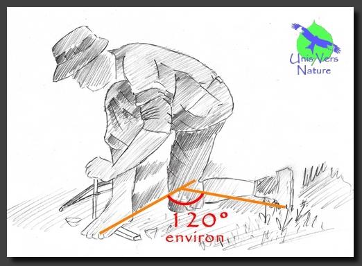 un angle de plus ou moins 120° formant un angle entre le pied de la planchette et la jambe d'équilibre.
