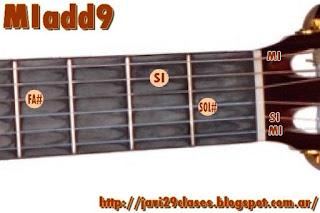 MIadd9 acorde de guitarra