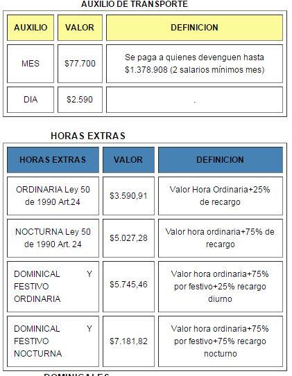 Prestaciones laborales para empleada domestica creditocompce for Contrato para empleada domestica