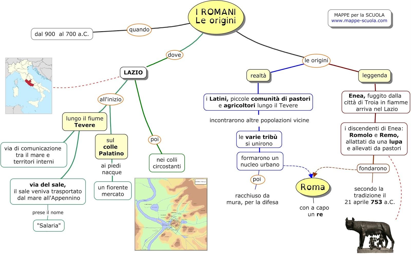 Super MAPPE per la SCUOLA: La CIVILTÀ' DEI ROMANI: le origini ZR29