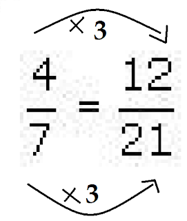 814 Math Blog (2011): Melina's proportion post