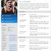 نماذج CV سيره ذاتية عربية وانكليزية (Curriculum Vitae) بصيغه doc. ملفات وورد و psd قابله للتعديل بسهولة