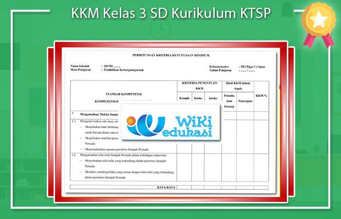 KKM Kelas 3 SD Kurikulum KTSP