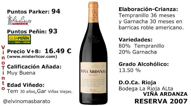 Comprar Viña Ardanza Reserva 2007