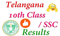 Telangana 10th Class Results