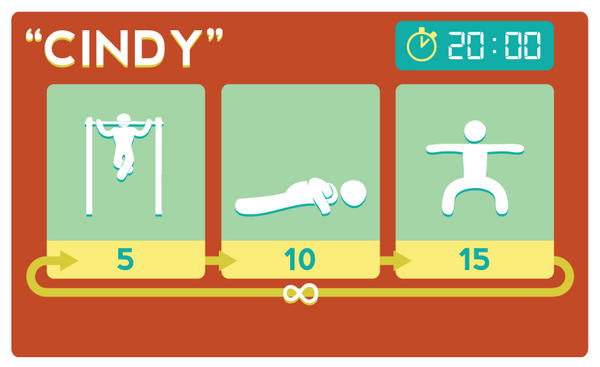 """Cindy"" WOD 