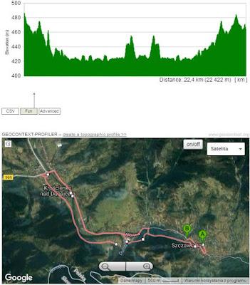Trasa rowerowa do Krościenka mapa