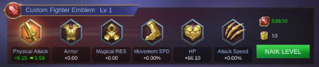 Tips Memilih Emblem Terbaik Untuk Hero Favoritmu di Mobile Legend
