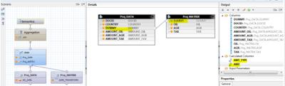 Modelling: Column to Row Transpose using Matrix in HANA