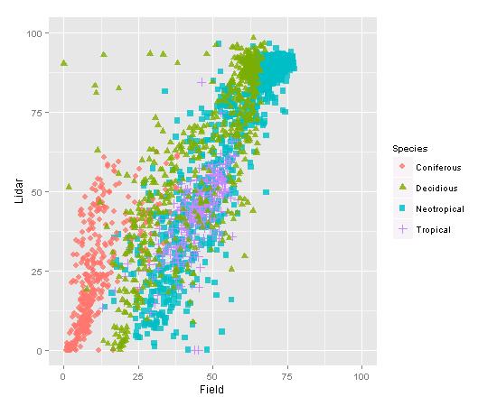 R: Raster Data Masking with Shapefiles | Geo-Kitchen