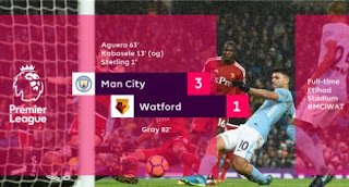 Manchester City vs Watford 3-1 Highlights