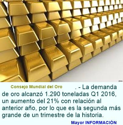 La demanda de oro: Tendencias del primer trimestre de 2016