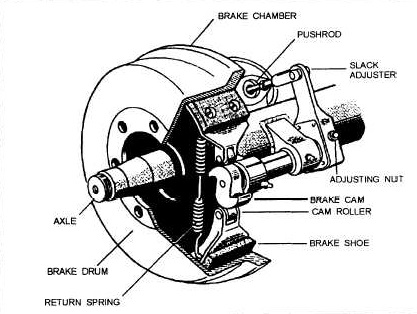 Wabco Trailer Abs Wiring Diagram Haldex ABS Wiring Diagram