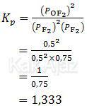 Konstanta kesetimbangan tekanan parsial, Kp untuk 2F2 + O2 ⇌ 2OF2