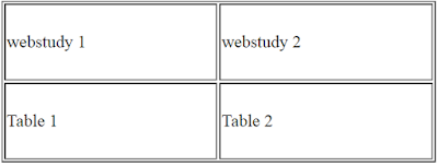 HTML table - height and width