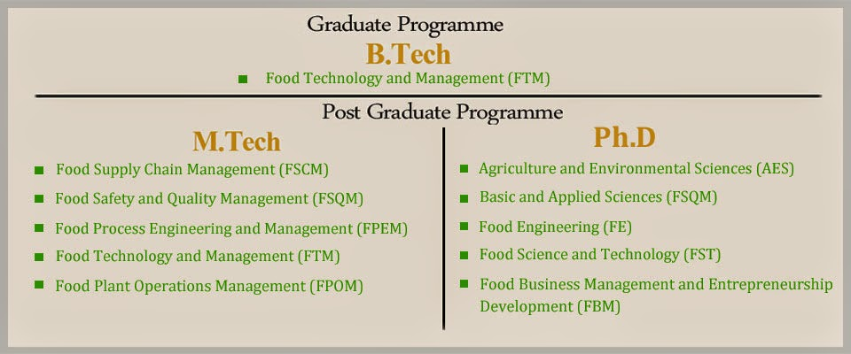 niftem ac in : National institute of Food Technology
