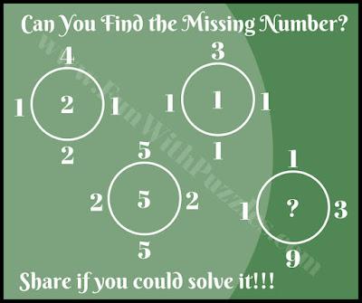 Tough maths brain picture puzzle challenge