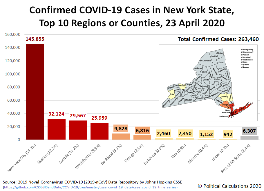 Confirmed COVID-19 Cases in New York State, Top 10 Regions or Counties, 23 April 2020