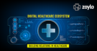 Digital Healthcare Industry in India